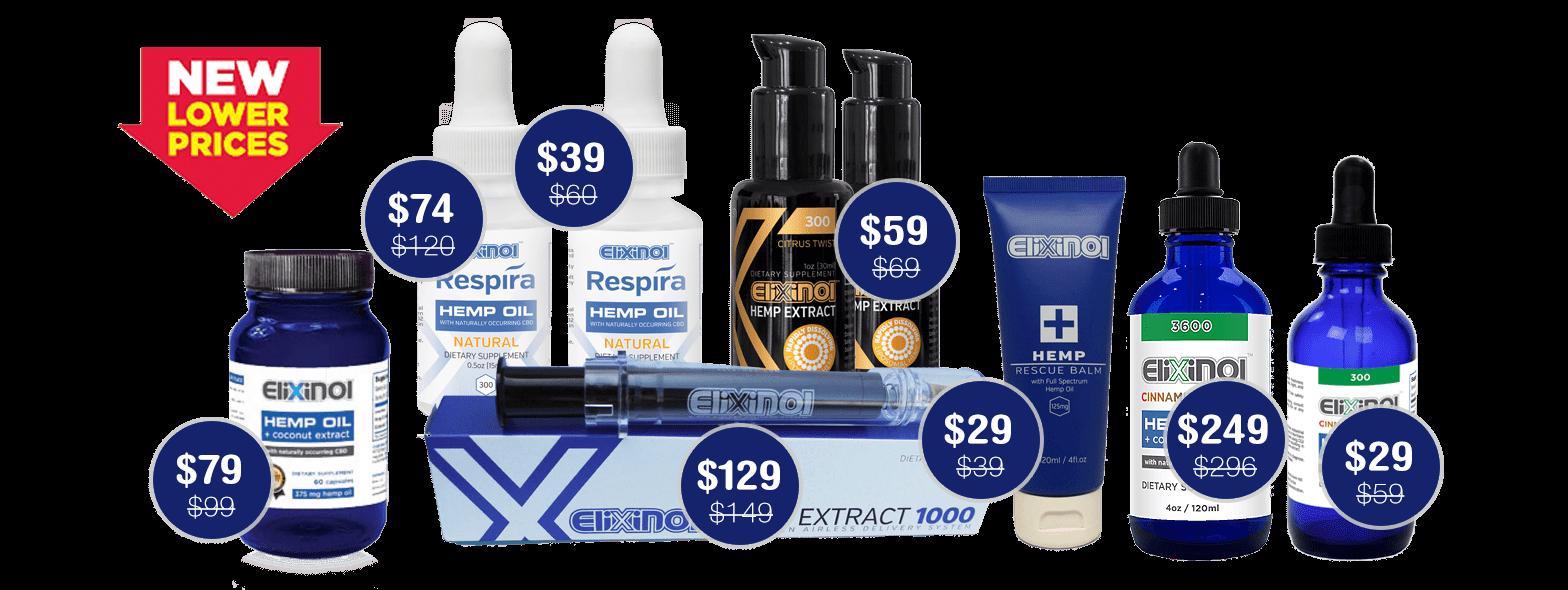 Elixinol CBD Products