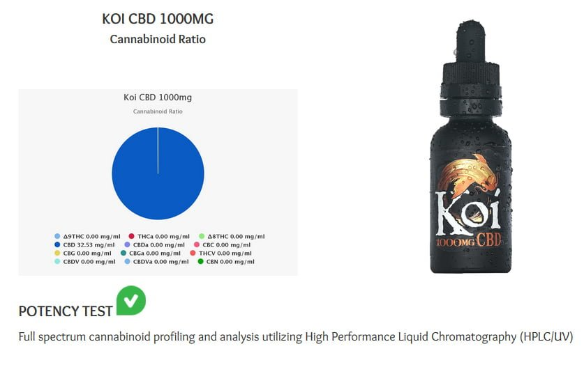 best cbd vape oil juice